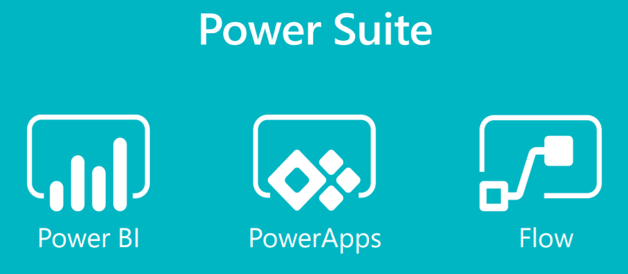 Microsoft Dynamics 365 Business Central Power Suite